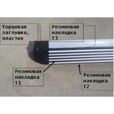 Ремкомплект порогов (прижимная, на стык площадки)